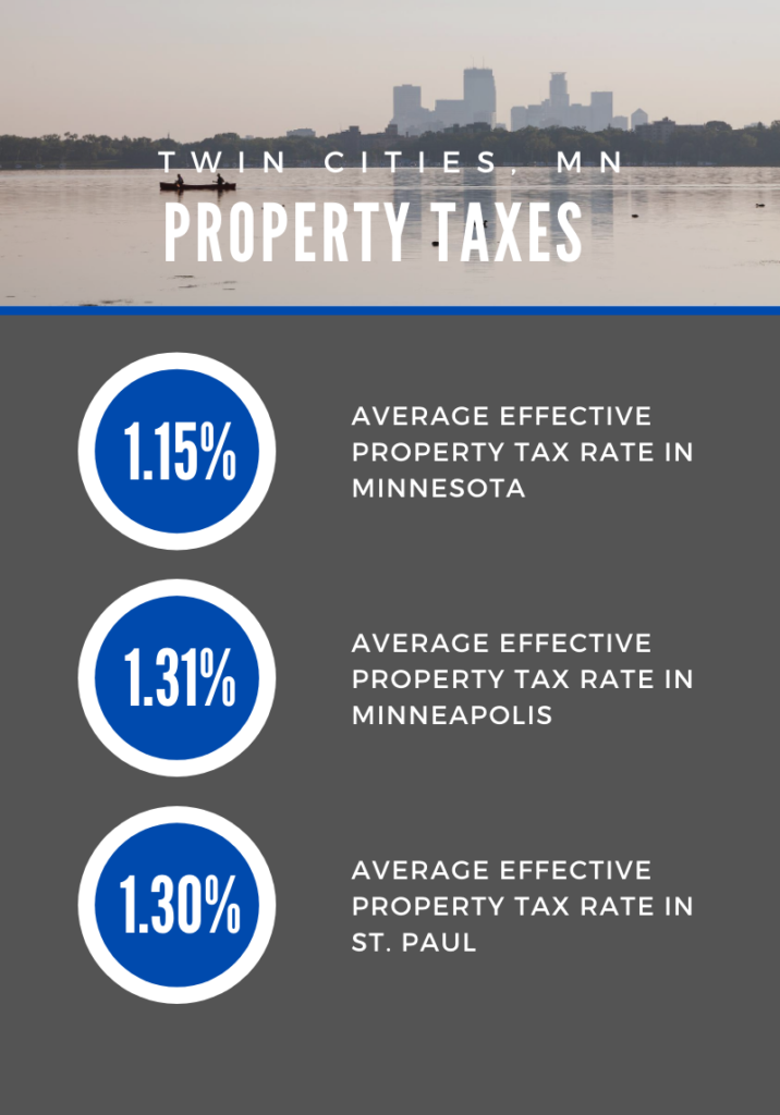 Infographic on Property Taxes in the Twin Cities, MN