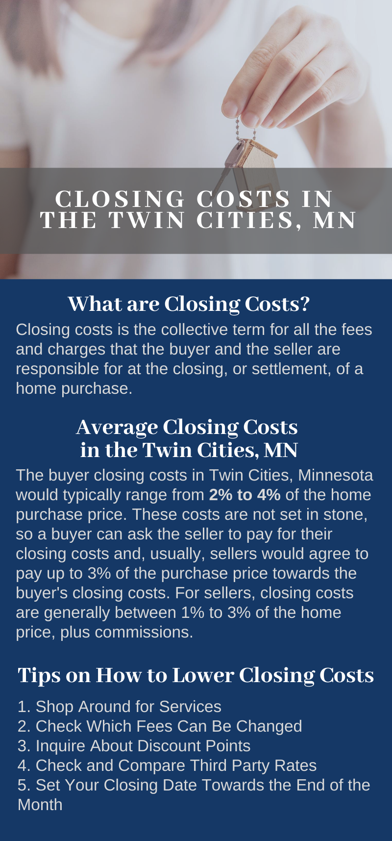 Infographic on the Closing Costs in the Twin Cities MN